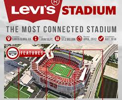 Levis Stadium WiFi Connectivity | Sport$Biz | Martin J. Greenberg Sports Attorney
