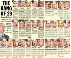 25 Person NBA Ownership Rule | Sport$Biz | Sports Law